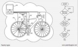 画像:『Patently Apple 「Apple Introduces us to the Smart Bike」』より